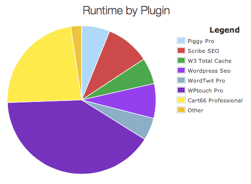 plugin-runtime