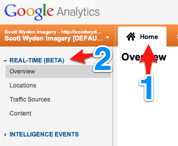 Photographers And Real Time Google Analytics