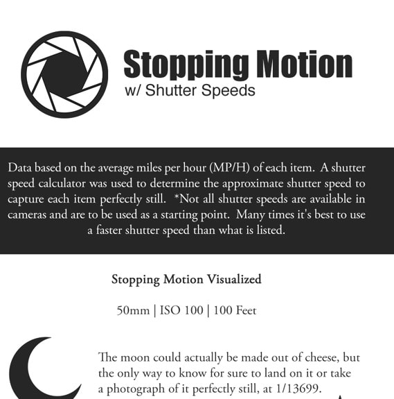 Stopping Motion With Shutter Speeds