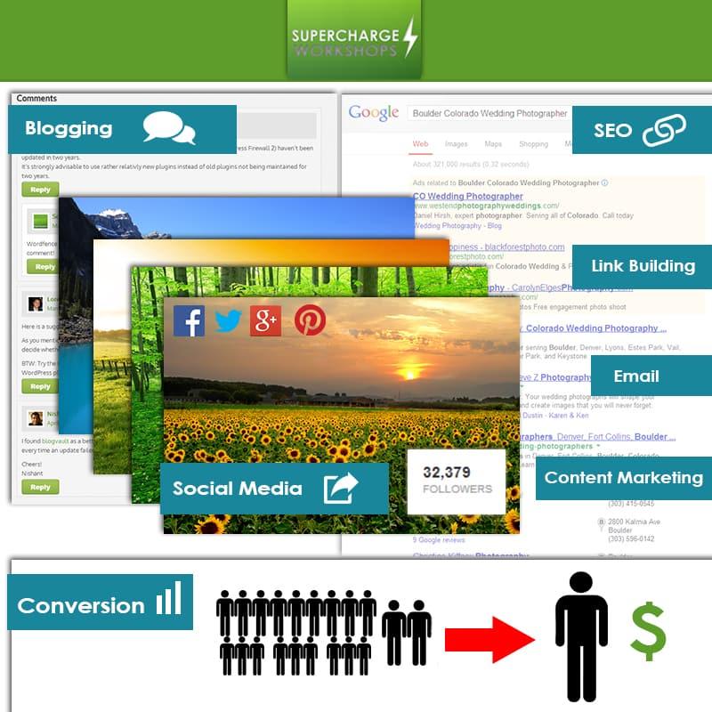 supercharge-workshops-collage